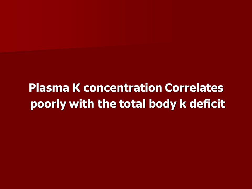 Plasma potassium concentration Potassium Intake Intercompartmental distribution Potassium Excretion