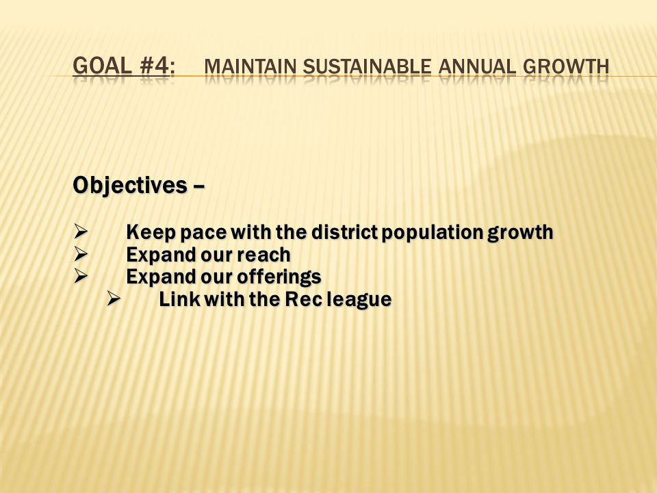 Objectives – Keep pace with the district population growth Keep pace with the district population growth Expand our reach Expand our reach Expand our offerings Expand our offerings Link with the Rec league Link with the Rec league