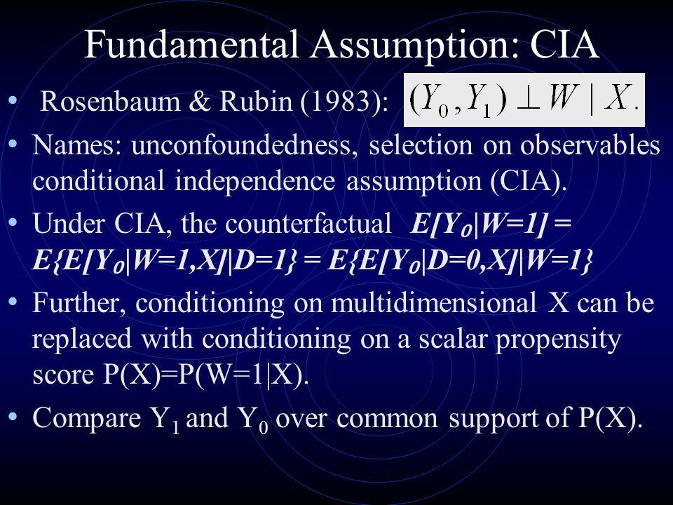 Fundamental Assumption: CIA Rosenbaum & Rubin (1983): Names: unconfoundedness, selection on observables conditional independence assumption (CIA). Und