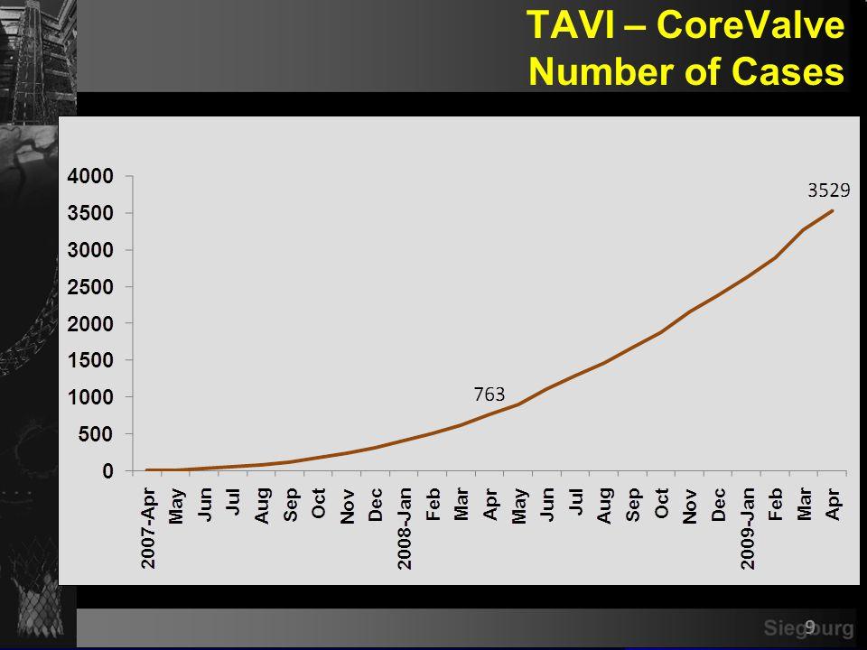 Siegburg TAVI – CoreValve Number of Cases 9