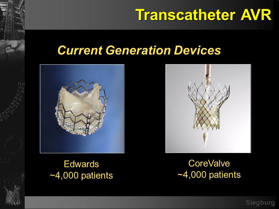 Edwards ~4,000 patients CoreValve ~4,000 patients Current Generation Devices Transcatheter AVR