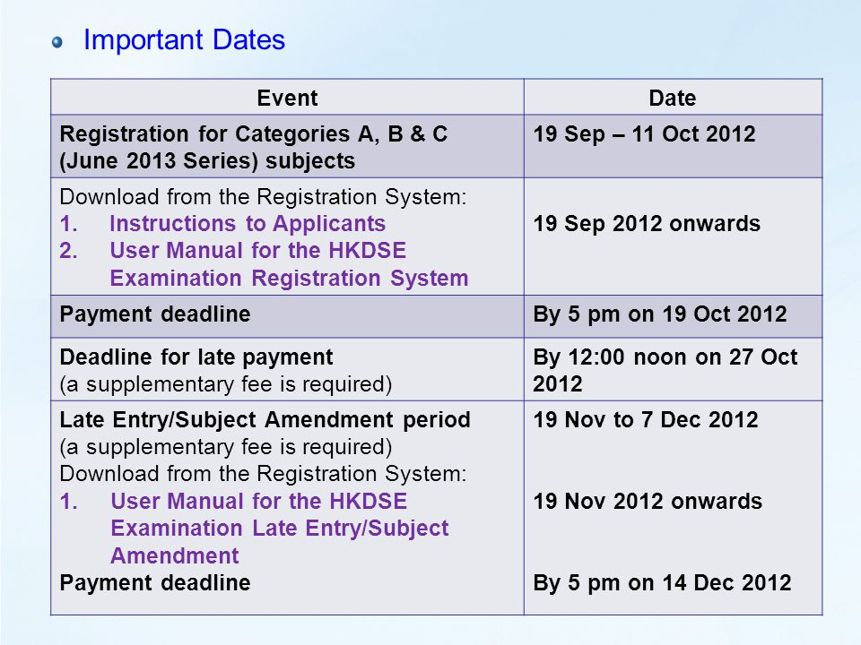 22 Important Dates EventDate Registration for Categories A, B & C (June 2013 Series) subjects 19 Sep – 11 Oct 2012 Download from the Registration System: 1.Instructions to Applicants 2.User Manual for the HKDSE Examination Registration System 19 Sep 2012 onwards Payment deadlineBy 5 pm on 19 Oct 2012 Deadline for late payment (a supplementary fee is required) By 12:00 noon on 27 Oct 2012 Late Entry/Subject Amendment period (a supplementary fee is required) Download from the Registration System: 1.User Manual for the HKDSE Examination Late Entry/Subject Amendment Payment deadline 19 Nov to 7 Dec 2012 19 Nov 2012 onwards By 5 pm on 14 Dec 2012