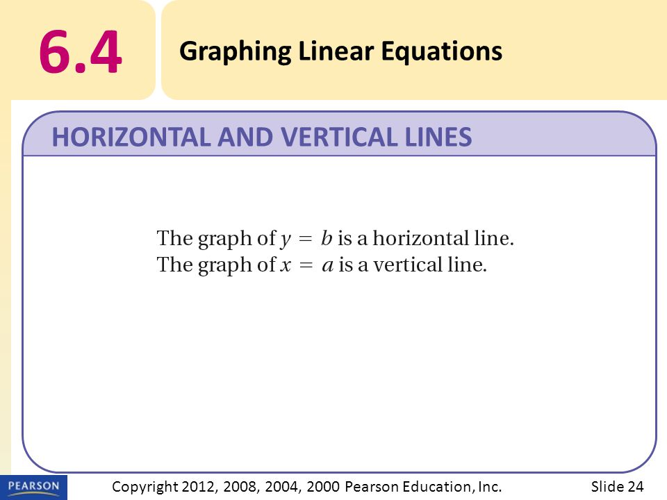 6.4 Graphing Linear Equations HORIZONTAL AND VERTICAL LINES Slide 24Copyright 2012, 2008, 2004, 2000 Pearson Education, Inc.