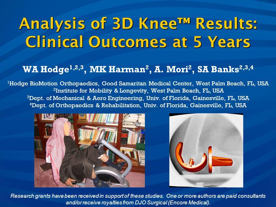 Analysis of 3D Knee Results: Clinical Outcomes at 5 Years WA Hodge 1,2,3, MK Harman 2, A. Mori 2, SA Banks 2,3,4 1 Hodge BioMotion Orthopaedics, Good