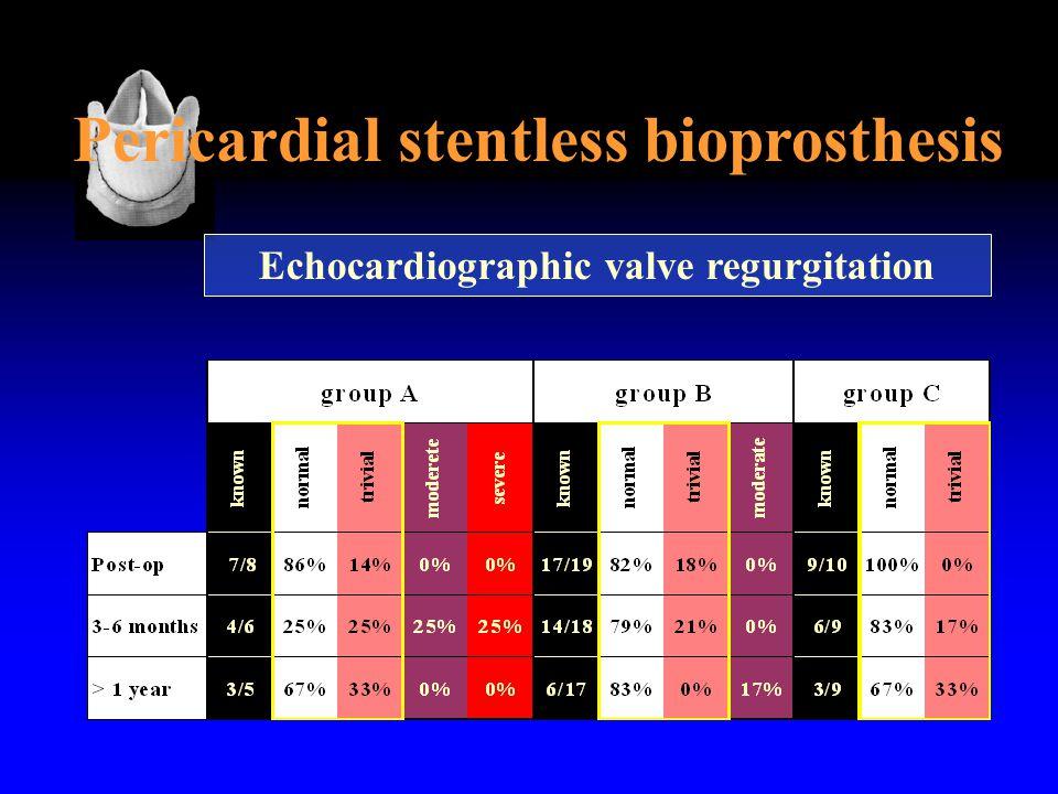 Pericardial stentless bioprosthesis Echocardiographic valve regurgitation