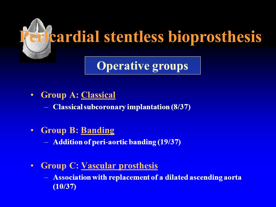 Pericardial stentless bioprosthesis Group A: Classical –Classical subcoronary implantation (8/37) Group B: Banding –Addition of peri-aortic banding (19/37) Group C: Vascular prosthesis –Association with replacement of a dilated ascending aorta (10/37) Operative groups