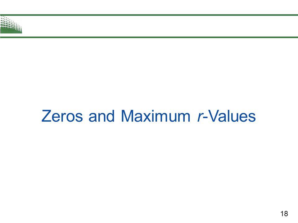 18 Zeros and Maximum r-Values