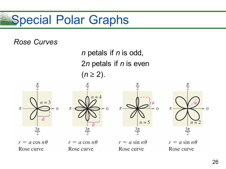 26 Special Polar Graphs Rose Curves n petals if n is odd, 2n petals if n is even (n 2).