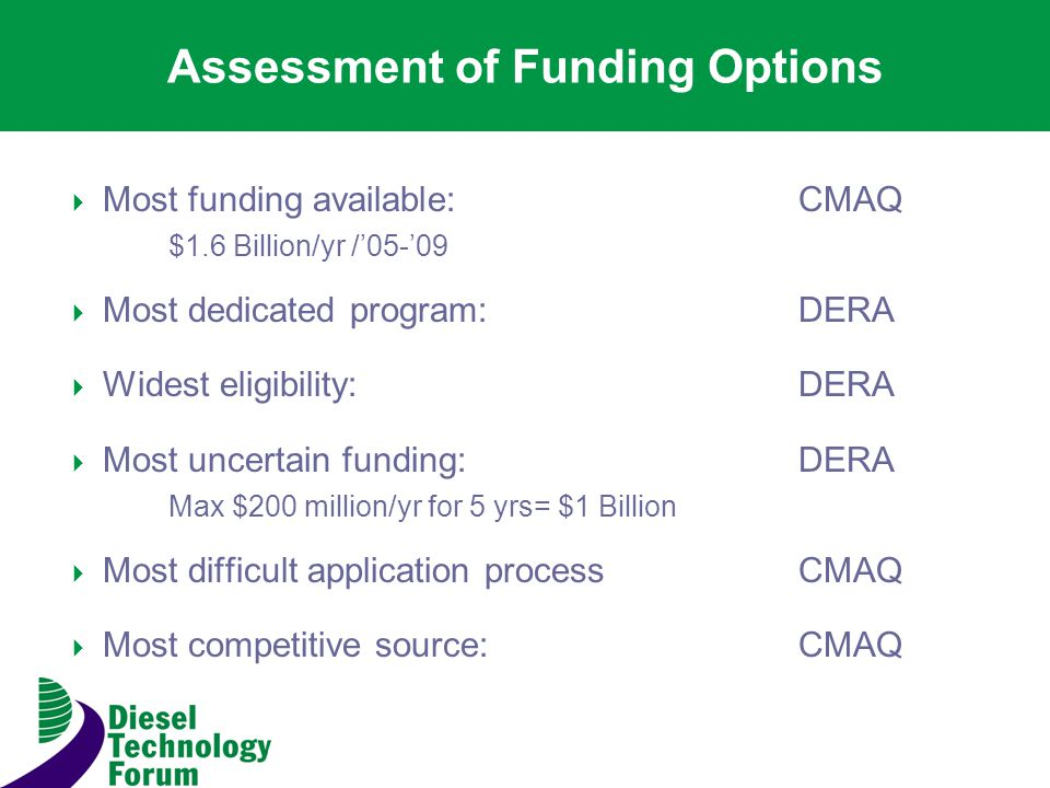 Assessment of Funding Options Most funding available:CMAQ $1.6 Billion/yr /05-09 Most dedicated program:DERA Widest eligibility:DERA Most uncertain funding: DERA Max $200 million/yr for 5 yrs= $1 Billion Most difficult application processCMAQ Most competitive source:CMAQ