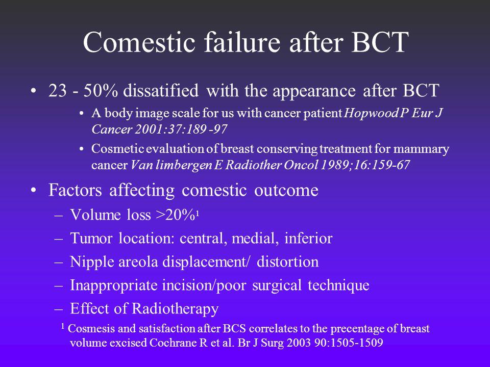 Endoscopic Breast Reconstruction? Endoscopic Breast Surgery?