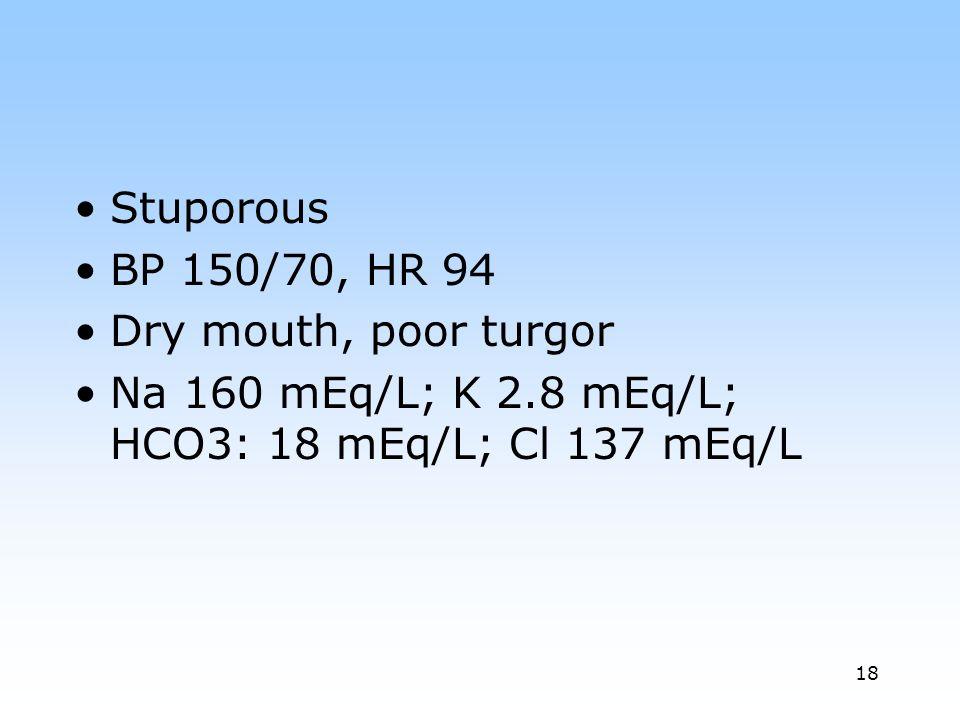 18 Stuporous BP 150/70, HR 94 Dry mouth, poor turgor Na 160 mEq/L; K 2.8 mEq/L; HCO3: 18 mEq/L; Cl 137 mEq/L