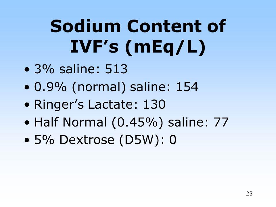 23 Sodium Content of IVFs (mEq/L) 3% saline: 513 0.9% (normal) saline: 154 Ringers Lactate: 130 Half Normal (0.45%) saline: 77 5% Dextrose (D5W): 0