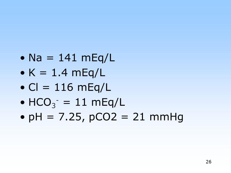 26 Na = 141 mEq/L K = 1.4 mEq/L Cl = 116 mEq/L HCO 3 - = 11 mEq/L pH = 7.25, pCO2 = 21 mmHg