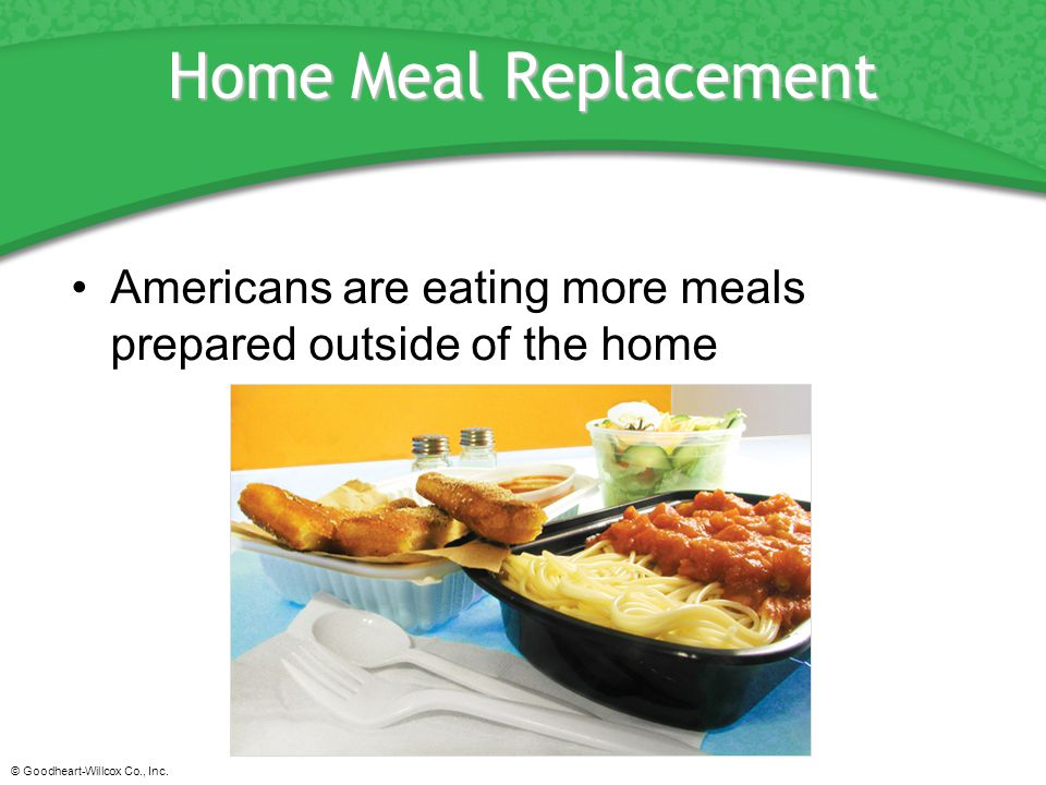 © Goodheart-Willcox Co., Inc. Home Meal Replacement Americans are eating more meals prepared outside of the home