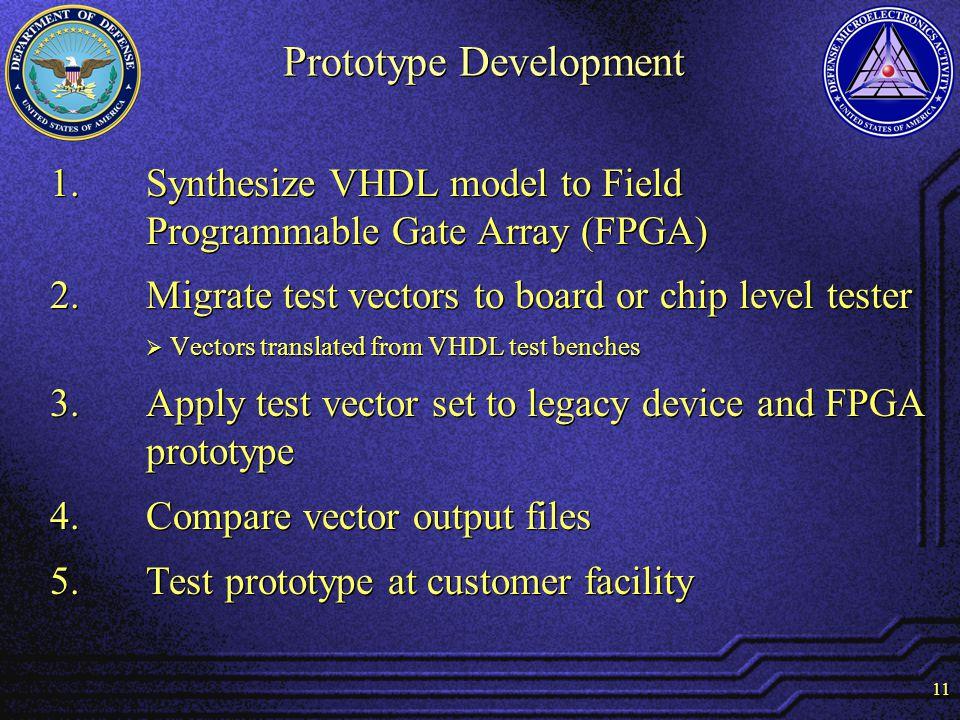 11 Prototype Development 1. Synthesize VHDL model to Field Programmable Gate Array (FPGA) 2.