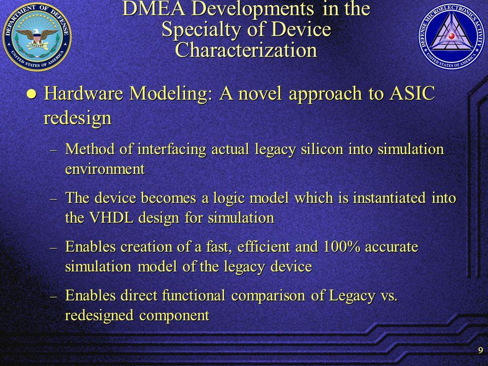 10 Hardware Modeler Configuration High-end Workstation Hardware Modeler Device Adapter