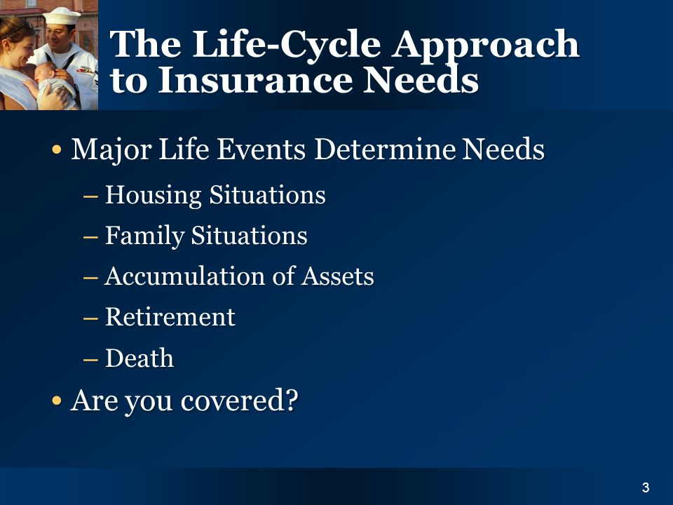 Y O U R I N S U R A N C E N E E D S3 The Life-Cycle Approach to Insurance Needs Major Life Events Determine Needs – Housing Situations – Family Situations – Accumulation of Assets – Retirement – Death Are you covered.