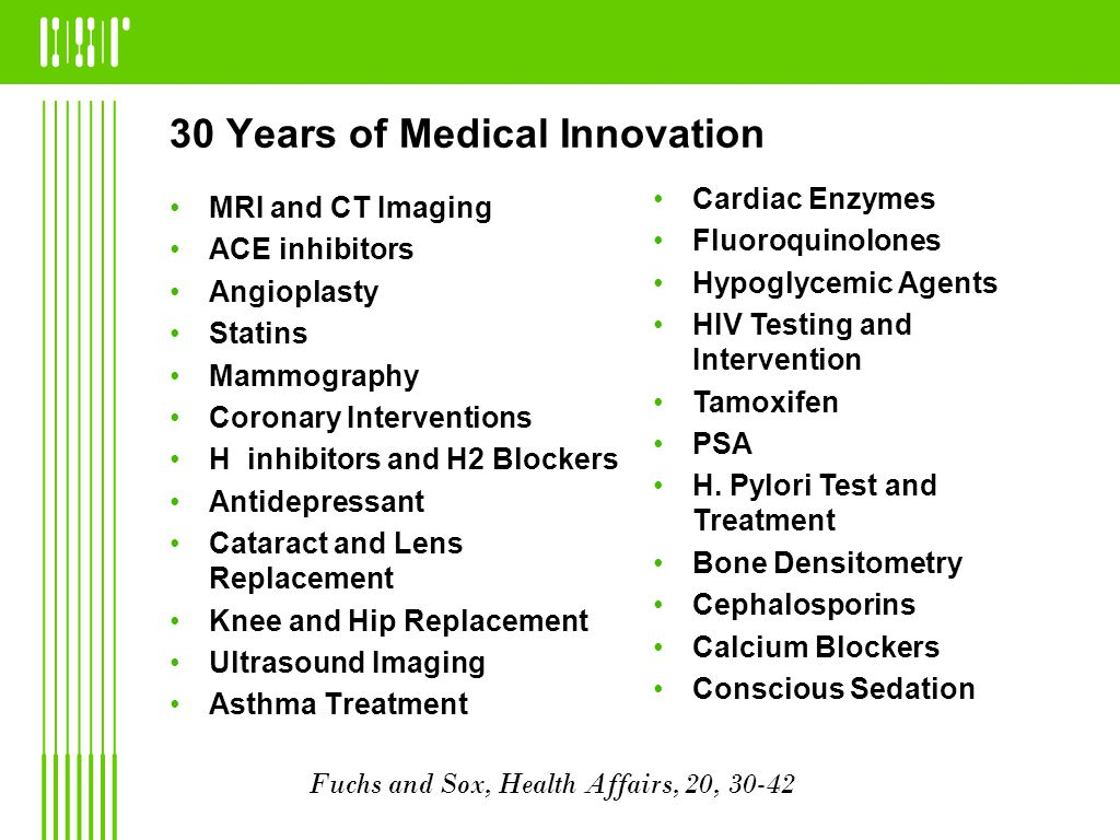 30 Years of Medical Innovation MRI and CT Imaging ACE inhibitors Angioplasty Statins Mammography Coronary Interventions H inhibitors and H2 Blockers Antidepressant Cataract and Lens Replacement Knee and Hip Replacement Ultrasound Imaging Asthma Treatment Cardiac Enzymes Fluoroquinolones Hypoglycemic Agents HIV Testing and Intervention Tamoxifen PSA H.