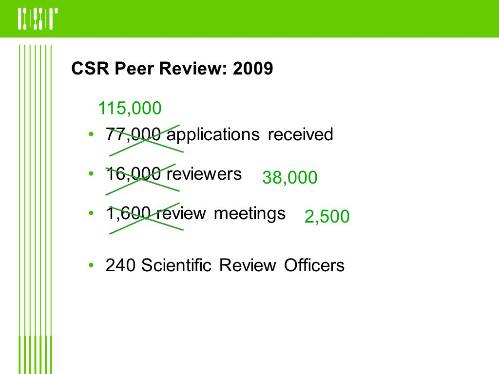 CSR Peer Review: ,000 applications received 16,000 reviewers 1,600 review meetings 240 Scientific Review Officers 115,000 38,000 2,500