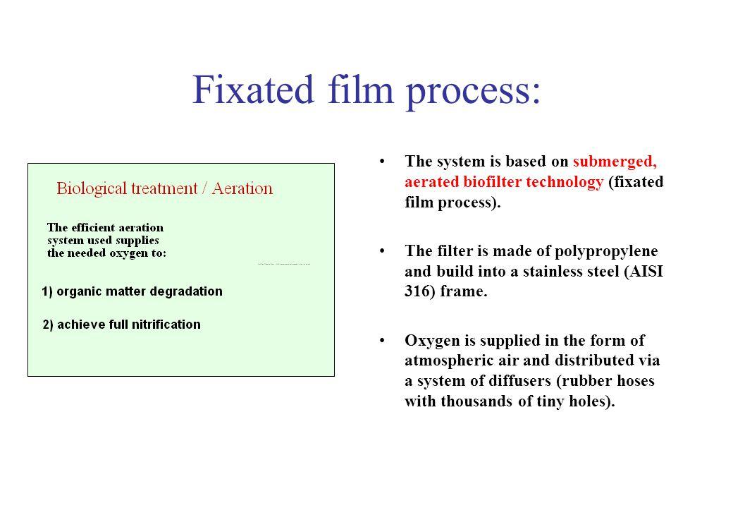 eco-line® applications: