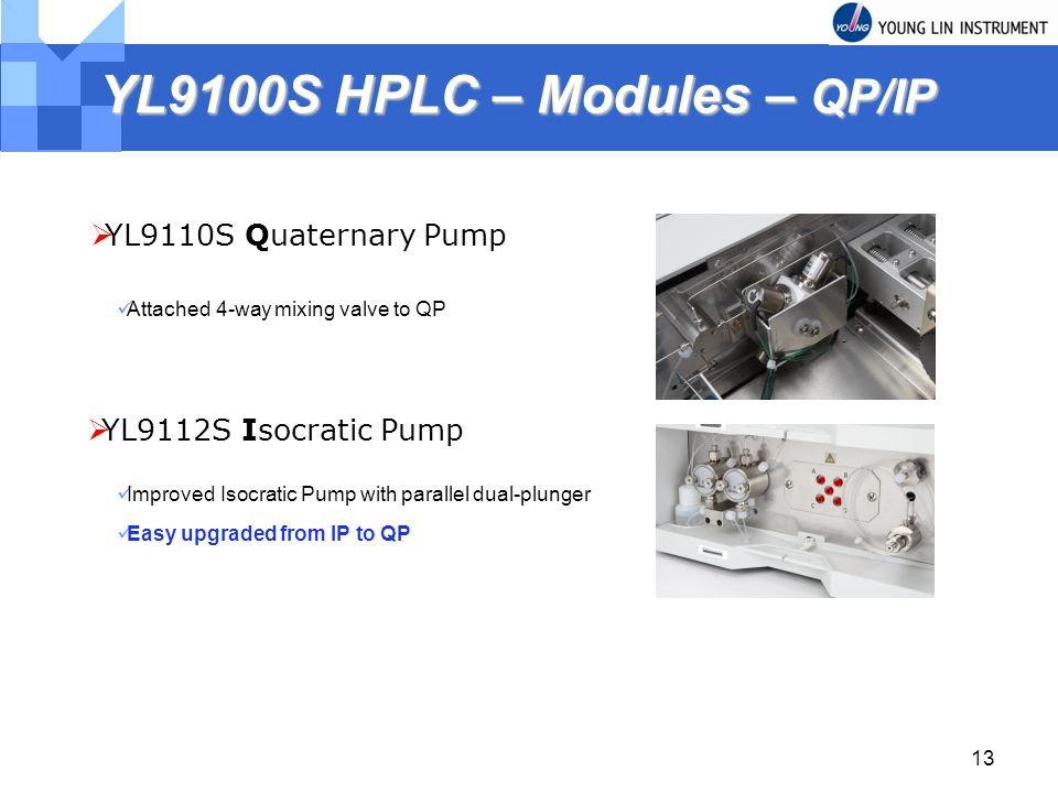 13 YL9100S HPLC – Modules – QP/IP YL9110S Quaternary Pump Attached 4-way mixing valve to QP YL9112S Isocratic Pump Improved Isocratic Pump with parallel dual-plunger Easy upgraded from IP to QP