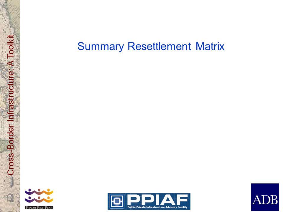 Cross-Border Infrastructure: A Toolkit Summary Resettlement Matrix