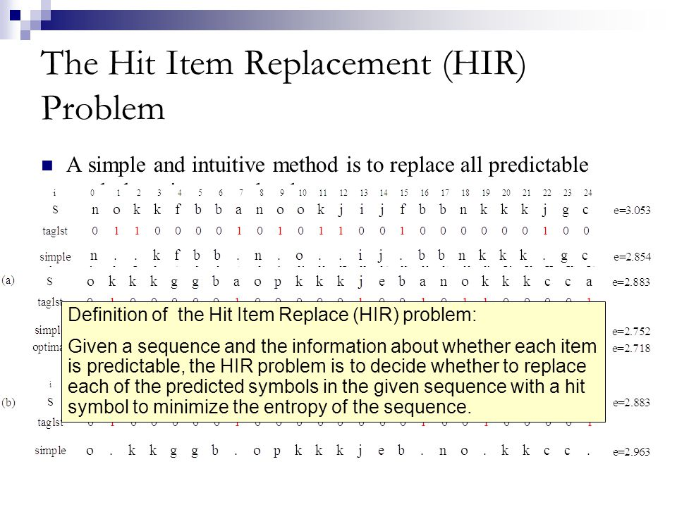 The Hit Item Replacement (HIR) Problem A simple and intuitive method is to replace all predictable symbols to increase the skewness However, the simpl