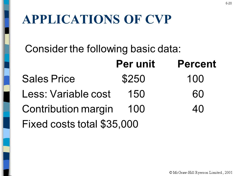 6-20 APPLICATIONS OF CVP Consider the following basic data: Per unit Percent Sales Price $250100 Less: Variable cost 150 60 Contribution margin 100 40