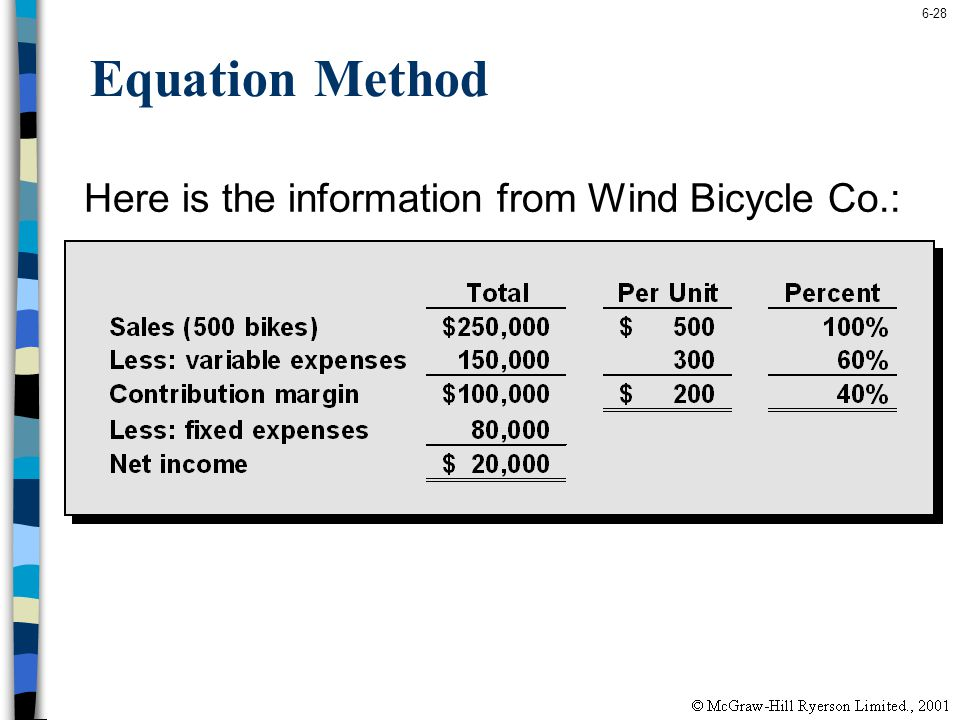 6-28 Equation Method Here is the information from Wind Bicycle Co.: