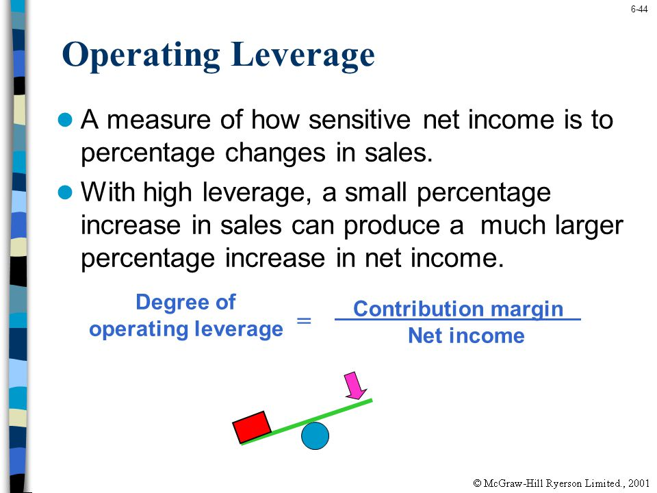 6-44 Operating Leverage A measure of how sensitive net income is to percentage changes in sales. With high leverage, a small percentage increase in sa