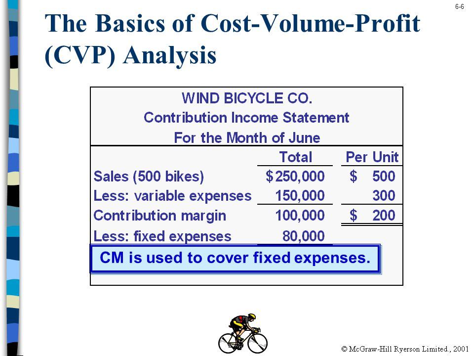 6-6 The Basics of Cost-Volume-Profit (CVP) Analysis CM is used to cover fixed expenses.