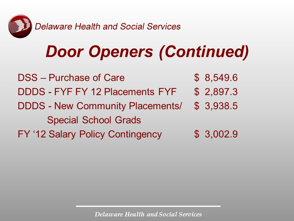 Delaware Health and Social Services Door Openers (Continued) DSS – Purchase of Care$ 8,549.6 DDDS - FYF FY 12 Placements FYF$ 2,897.3 DDDS - New Commu