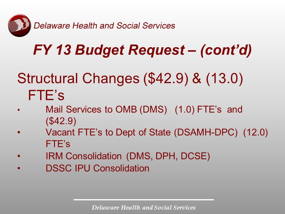 Delaware Health and Social Services FY 13 Budget Request – (contd) Structural Changes ($42.9) & (13.0) FTEs Mail Services to OMB (DMS) (1.0) FTEs and