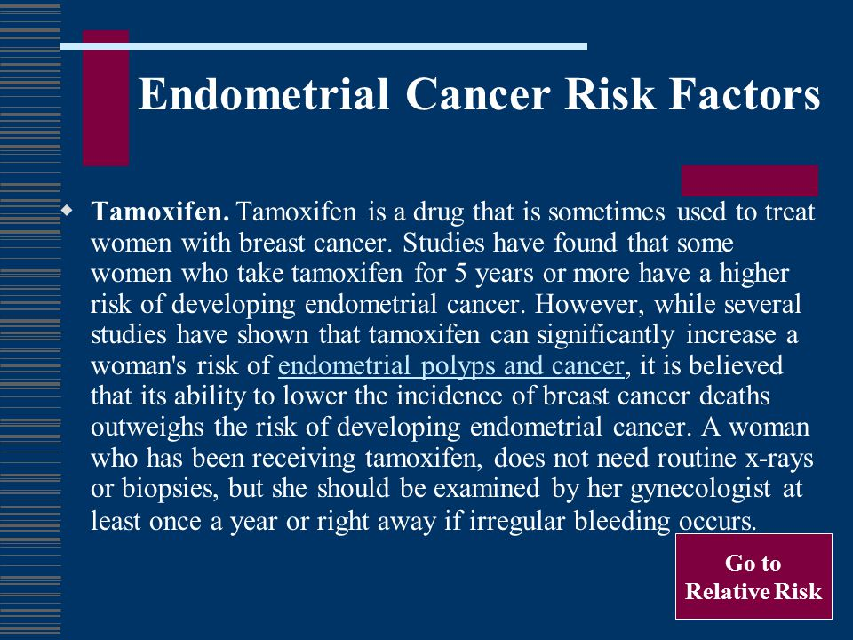 Endometrial Cancer Risk Factors Tamoxifen. Tamoxifen is a drug that is sometimes used to treat women with breast cancer. Studies have found that some
