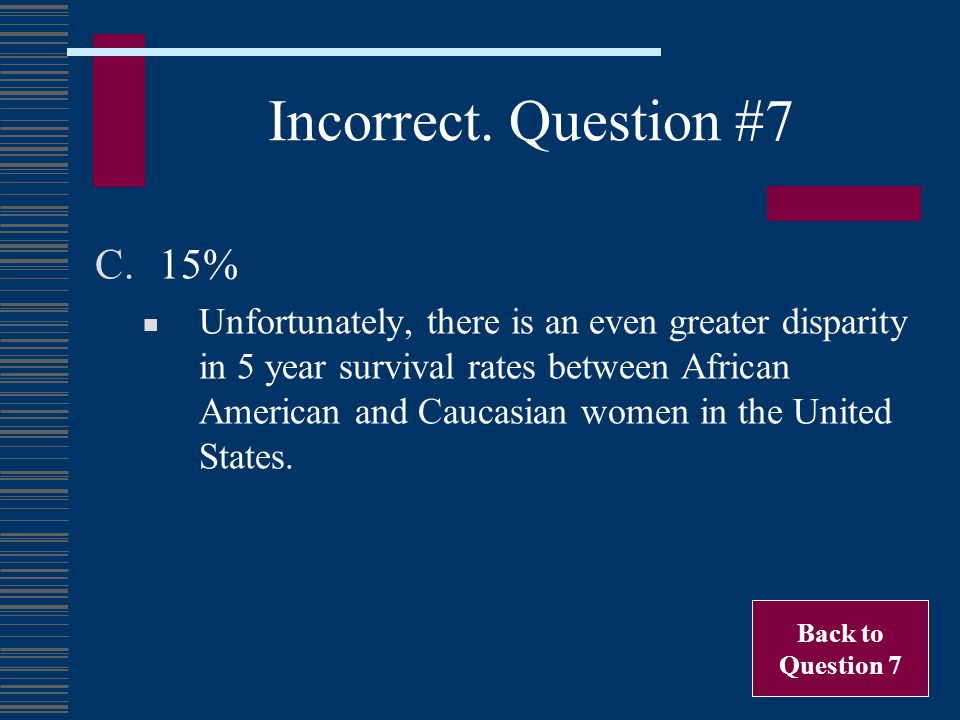 Incorrect. Question #7 C.15% Unfortunately, there is an even greater disparity in 5 year survival rates between African American and Caucasian women i