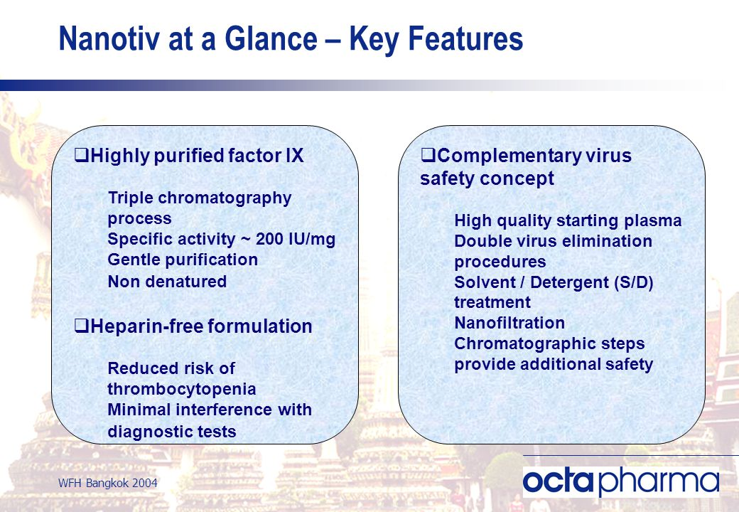 WFH Bangkok 2004 Nanotiv at a Glance – Key Features Highly purified factor IX Triple chromatography process Specific activity ~ 200 IU/mg Gentle purification Non denatured Heparin-free formulation Reduced risk of thrombocytopenia Minimal interference with diagnostic tests Complementary virus safety concept High quality starting plasma Double virus elimination procedures Solvent / Detergent (S/D) treatment Nanofiltration Chromatographic steps provide additional safety
