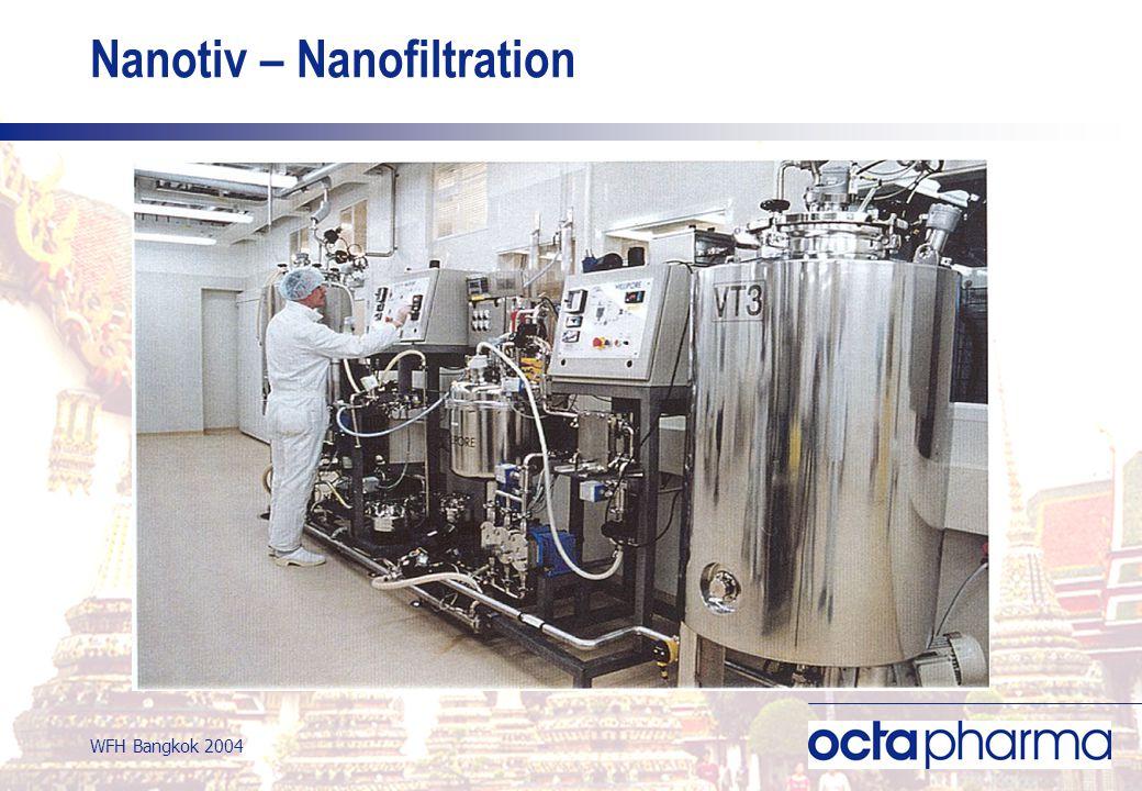 WFH Bangkok 2004 Nanotiv – Nanofiltration