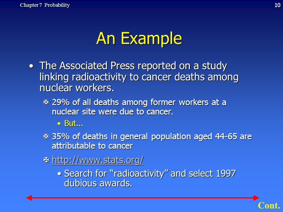 10Chapter 7 Probability An Example The Associated Press reported on a study linking radioactivity to cancer deaths among nuclear workers.The Associated Press reported on a study linking radioactivity to cancer deaths among nuclear workers.