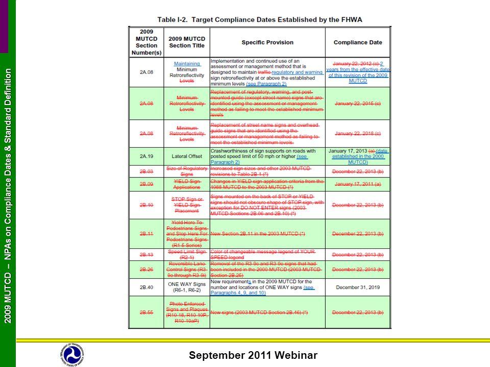 September 2011 Webinar 2009 MUTCD NPAs on Compliance Dates & Standard Definition 2009 MUTCD – NPAs on Compliance Dates & Standard Definition