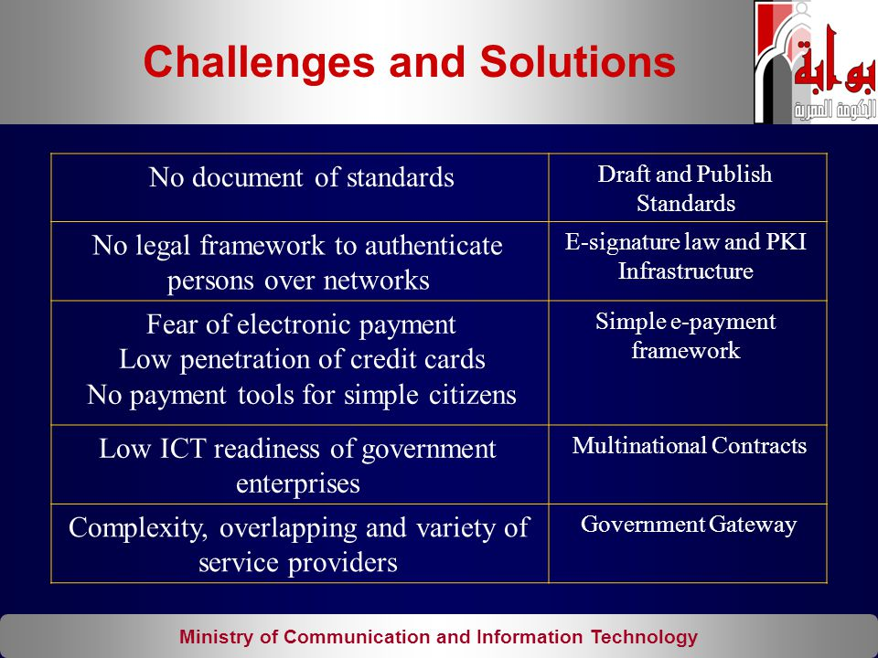 Ministry of Communication and Information Technology Challenges and Solutions Draft and Publish Standards No document of standards E-signature law and