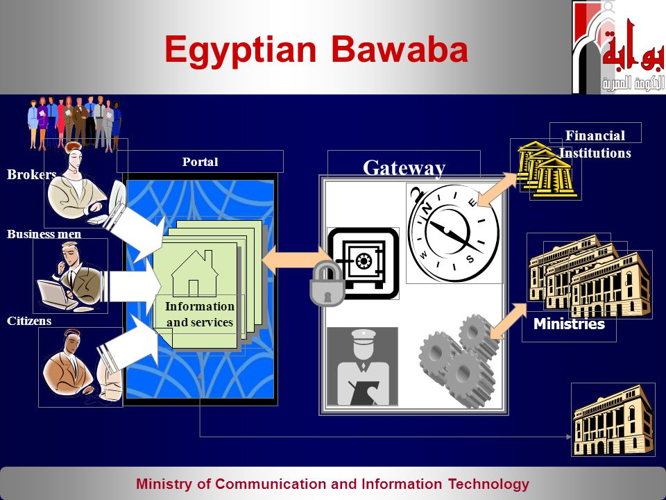 Ministry of Communication and Information Technology Egyptian Bawaba Business men Citizens Brokers Portal Financial Institutions Gateway Ministries In