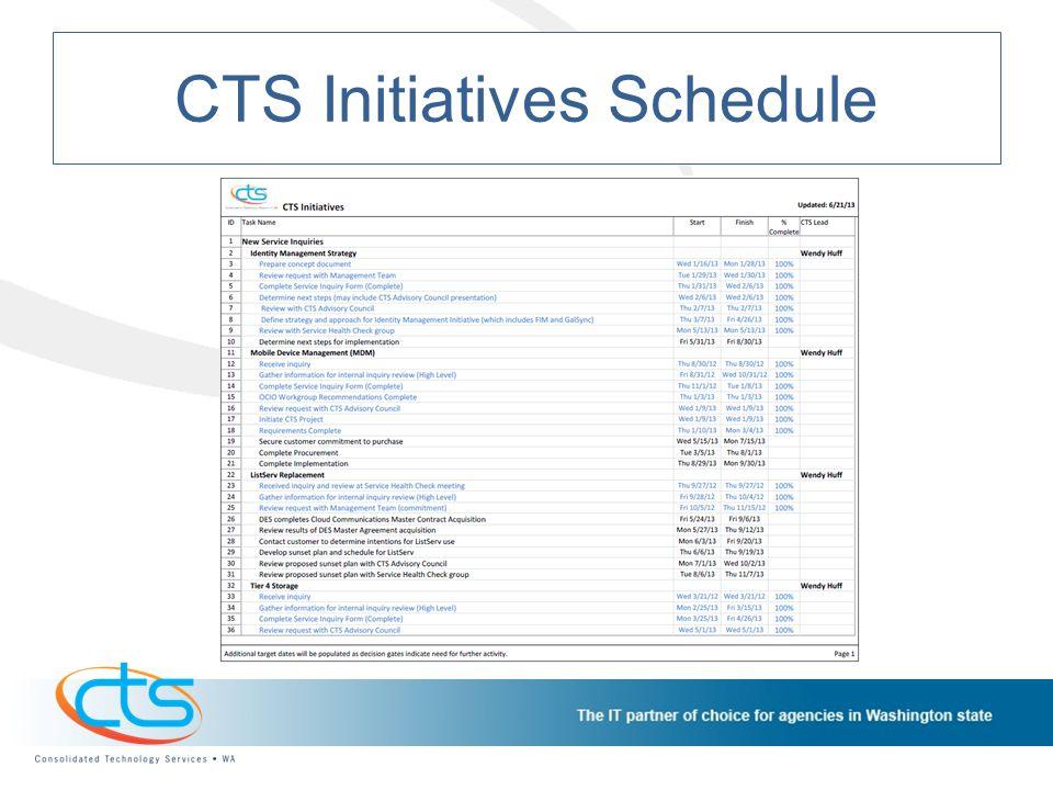 CTS Initiatives Schedule