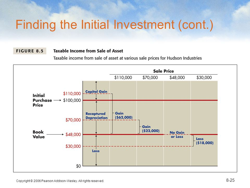Copyright © 2006 Pearson Addison-Wesley. All rights reserved. 8-25 Finding the Initial Investment (cont.)