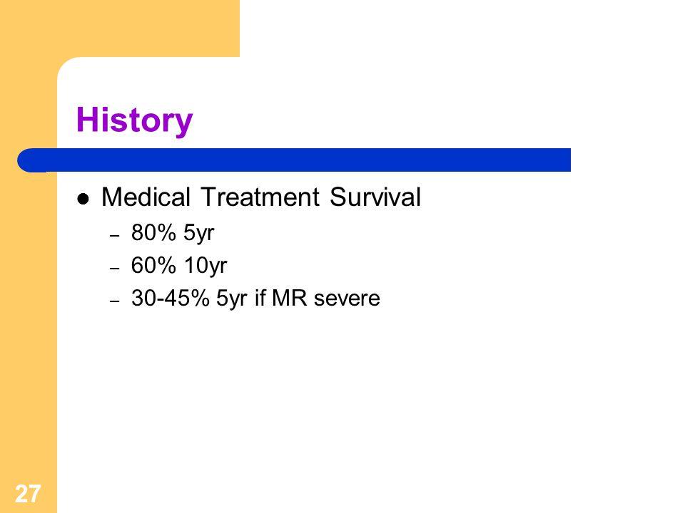 27 History Medical Treatment Survival – 80% 5yr – 60% 10yr – 30-45% 5yr if MR severe