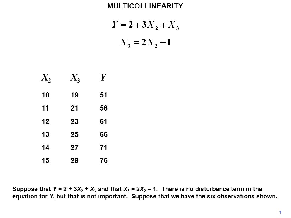 MULTICOLLINEARITY 12 First, we will replace the terms highlighted.