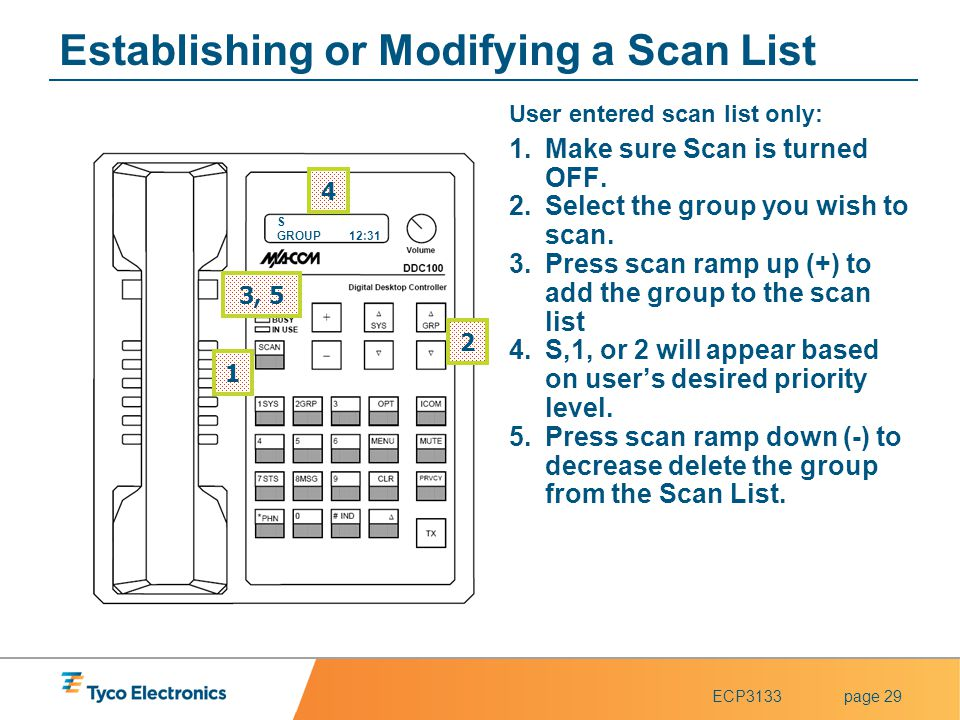 ECP3133page 29 S GROUP12:31 1 2 3, 5 Establishing or Modifying a Scan List User entered scan list only: 1.Make sure Scan is turned OFF. 2.Select the g