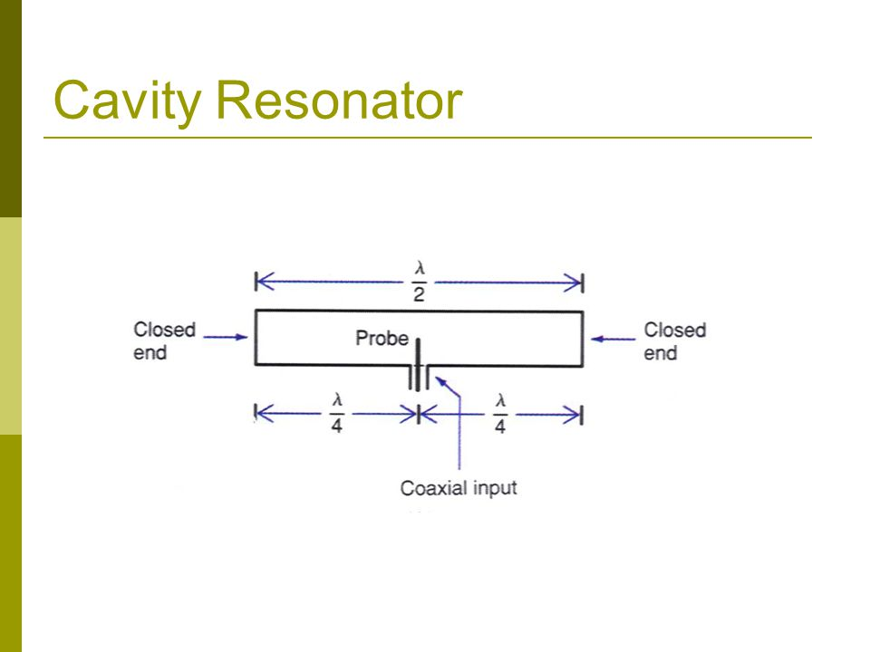 Cavity Resonator