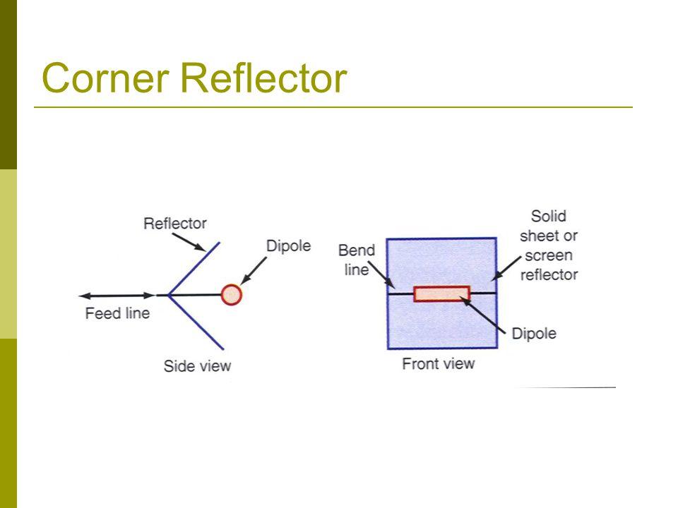 Corner Reflector