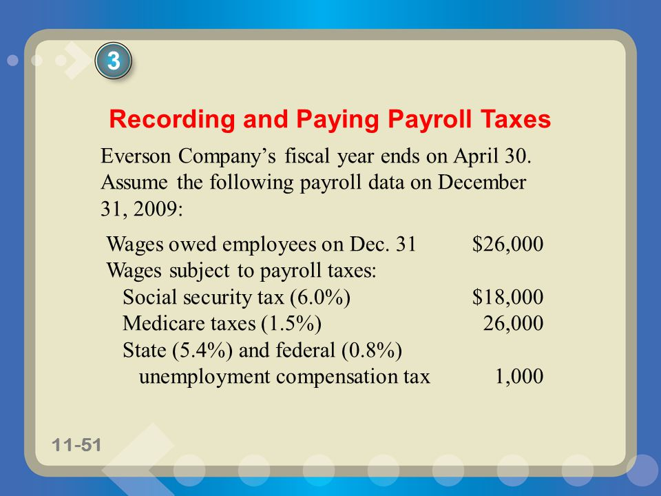 11-51 Recording and Paying Payroll Taxes Everson Companys fiscal year ends on April 30. Assume the following payroll data on December 31, 2009: Wages