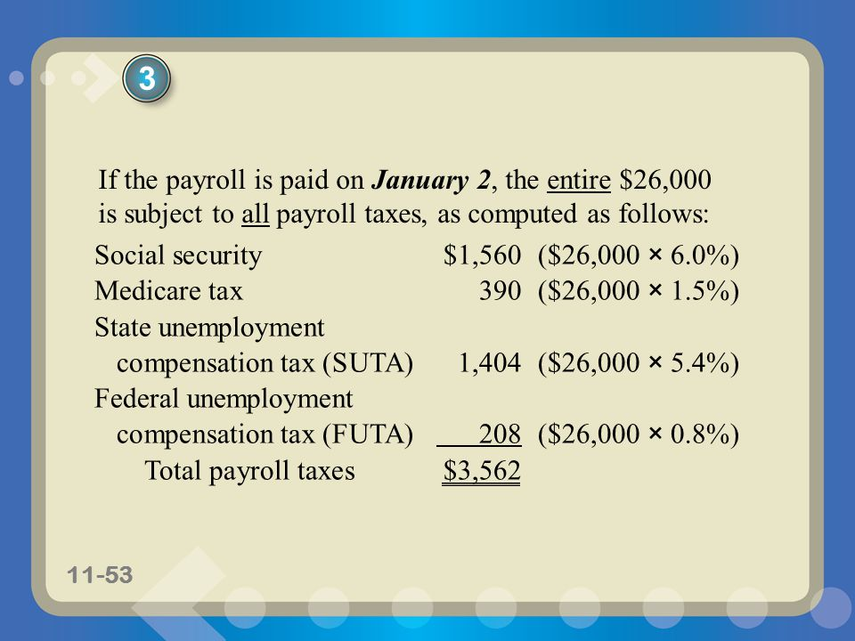 11-53 If the payroll is paid on January 2, the entire $26,000 is subject to all payroll taxes, as computed as follows: Social security$1,560($26,000 ×